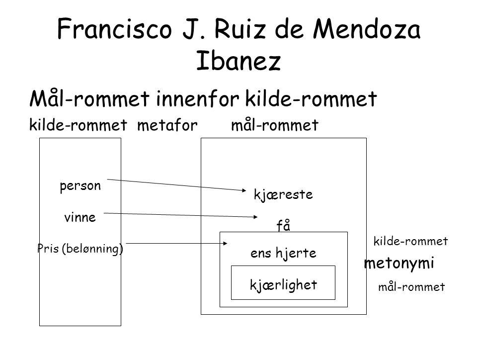 Francisco J. Ruiz de Mendoza Ibanez Mål-rommet innenfor kilde-rommet kilde-rommet metafor mål-rommet kilde-rommet metonymi mål-rommet person vinne Pri
