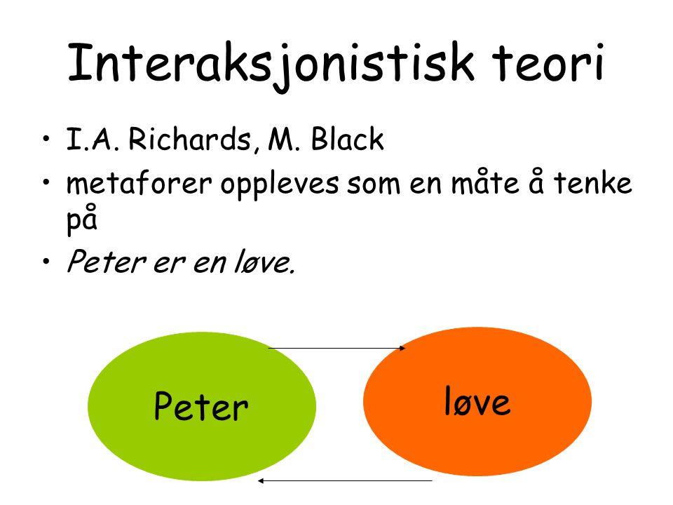 Interaksjonistisk teori I.A. Richards, M. Black metaforer oppleves som en måte å tenke på Peter er en løve. Peter løve