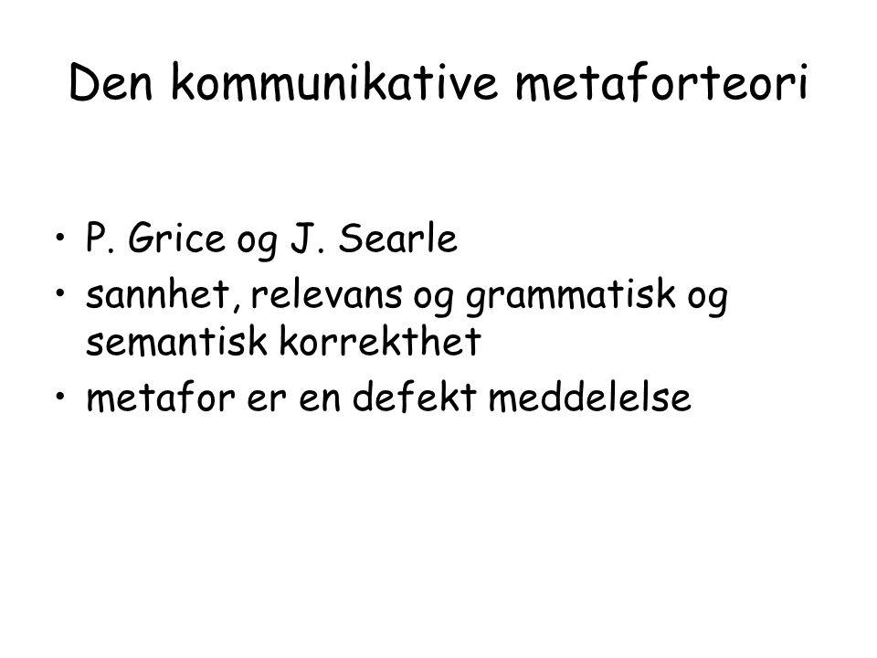 Den kommunikative metaforteori P. Grice og J. Searle sannhet, relevans og grammatisk og semantisk korrekthet metafor er en defekt meddelelse