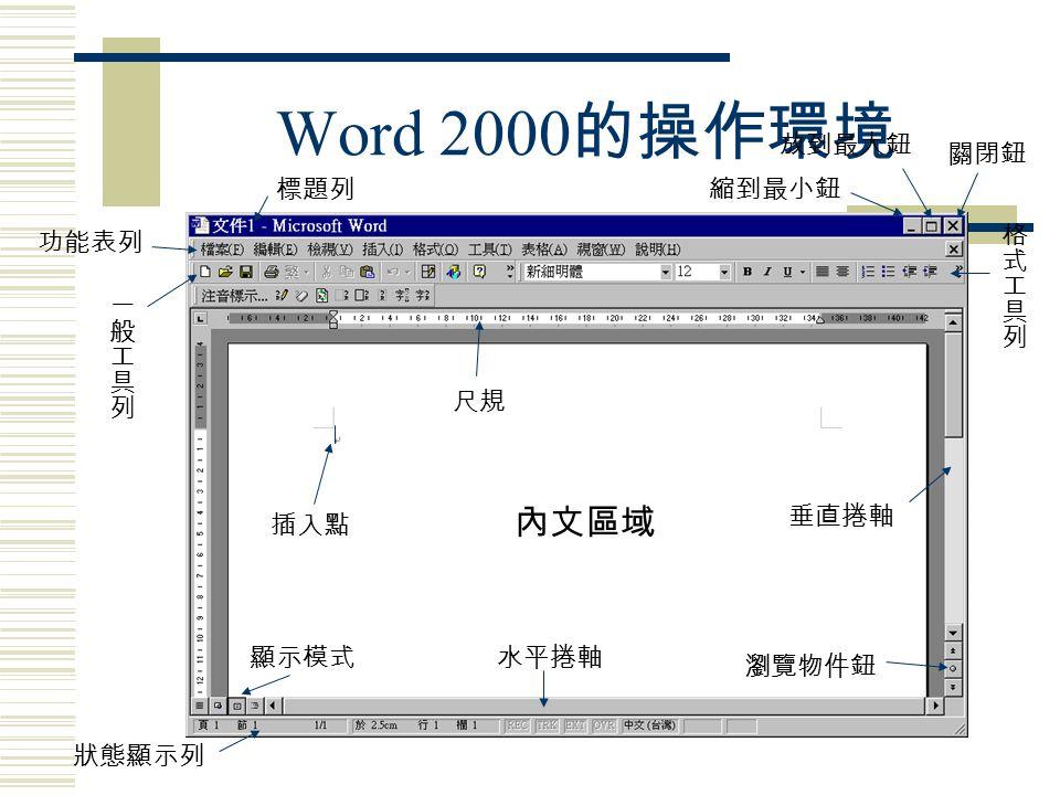 Word 2000 的操作環境  插入點 註明輸入資料的位置 ( 用滑鼠或方向鍵來改變 )  狀態顯示列 [ 頁 1] 表示插入點在文件的第一頁 [ 節 1] 表示插入點在文件的第一節 [1/1] 前面代表目前在第一頁, 後面代表總頁數有一頁 [ 行 :1] 代表目前插入點所在行數 [ 欄 :1] 代表目前插入點在該行最左算起第幾個字元位 置