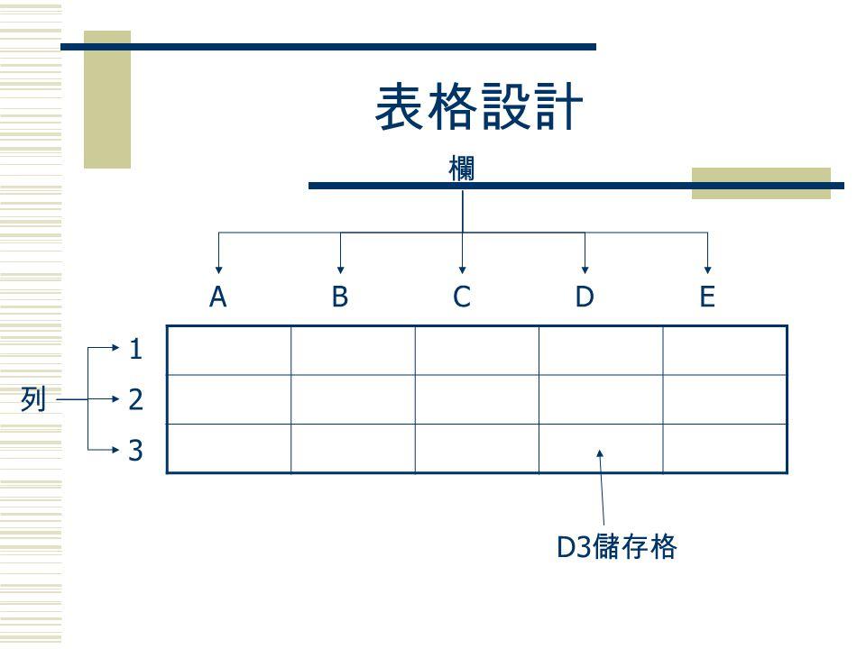 表格設計 欄 列 ABCDE 1 2 3 D3 儲存格