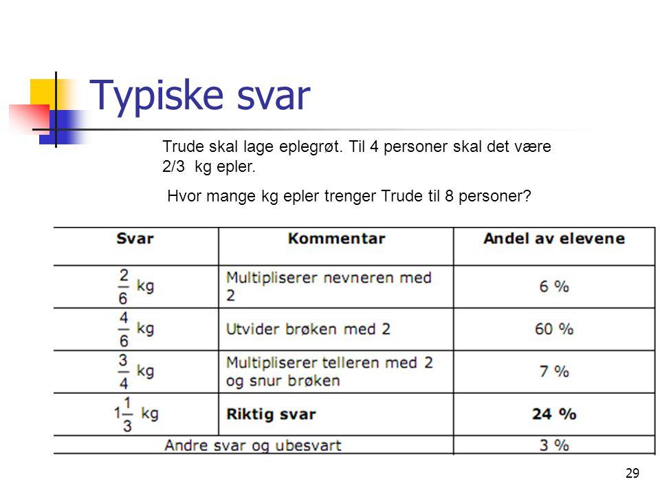 Typiske svar 29 Trude skal lage eplegrøt.Til 4 personer skal det være 2/3 kg epler.