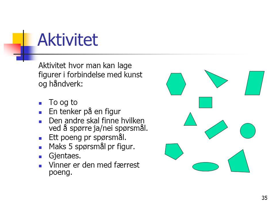 35 Aktivitet Aktivitet hvor man kan lage figurer i forbindelse med kunst og håndverk: To og to En tenker på en figur Den andre skal finne hvilken ved å spørre ja/nei spørsmål.