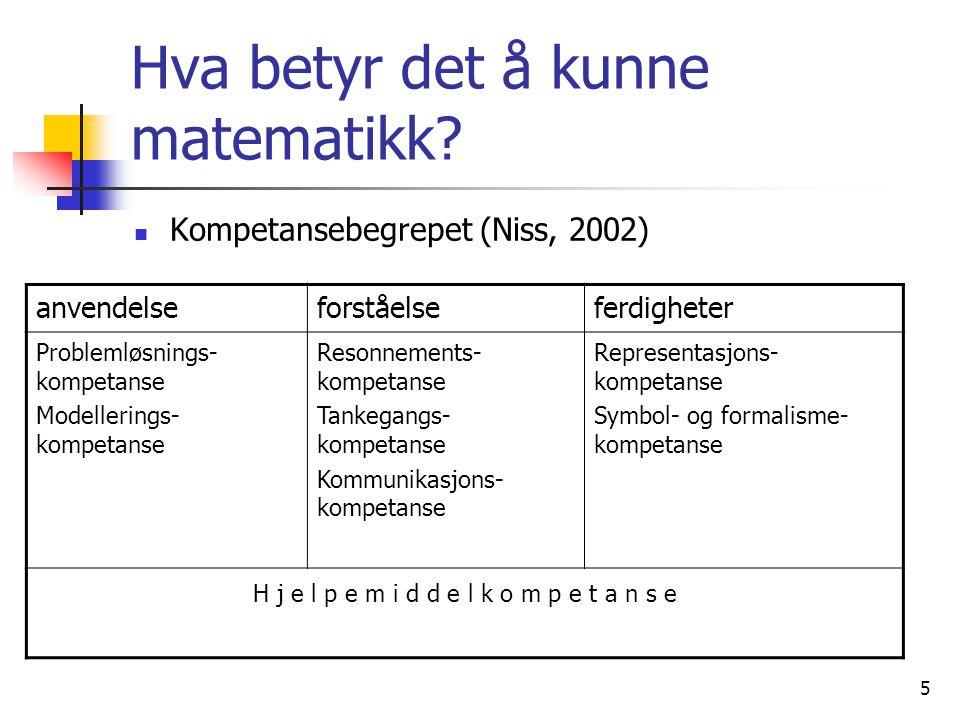 6 Kompetansemål i LK06 forståelse ferdighet anvendelse Veiledning til LK06Veiledning til LK06, nasjonalt senter for matematikk i opplæringen