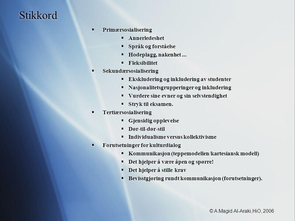 Stikkord  Primærsosialisering  Annerledeshet  Språk og forståelse  Hodeplagg, nakenhet...
