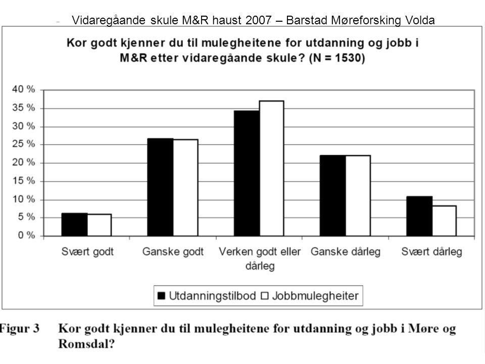 Vidaregåande skule M&R haust 2007 – Barstad Møreforsking Volda