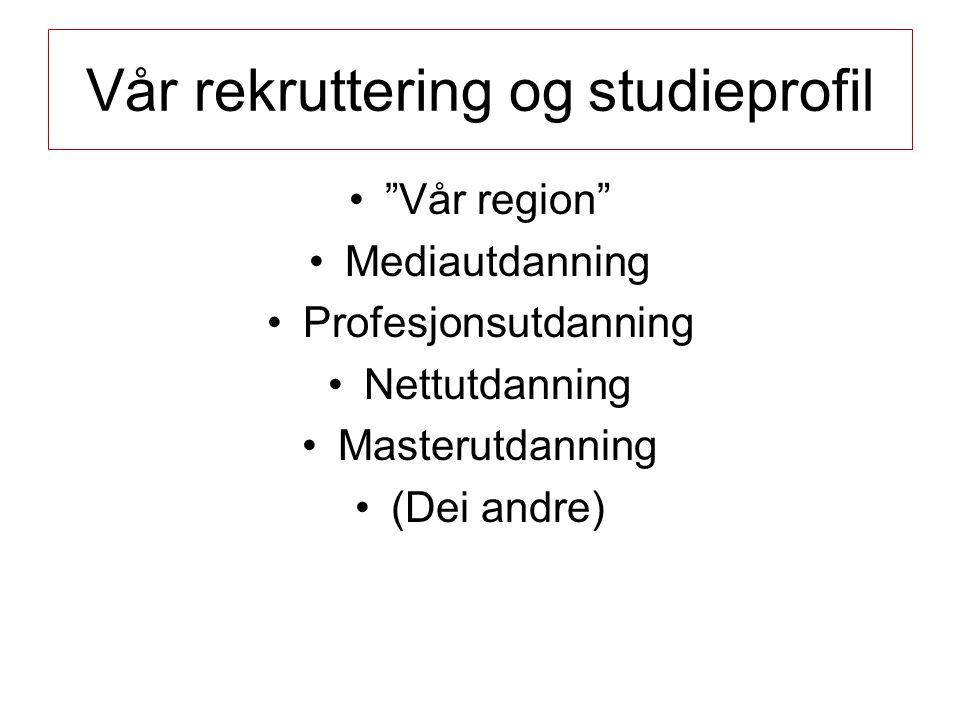 Vår rekruttering og studieprofil Vår region Mediautdanning Profesjonsutdanning Nettutdanning Masterutdanning (Dei andre)