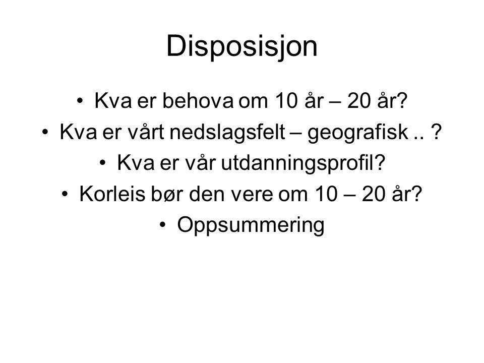 Disposisjon Kva er behova om 10 år – 20 år. Kva er vårt nedslagsfelt – geografisk..