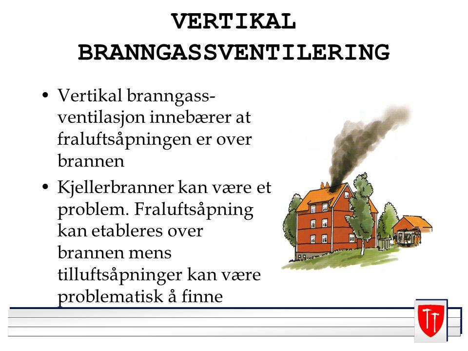 VERTIKAL BRANNGASSVENTILERING Vertikal branngass- ventilasjon innebærer at fraluftsåpningen er over brannen Kjellerbranner kan være et problem.