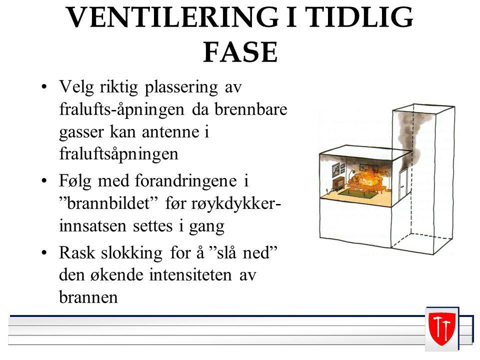 VENTILERING I TIDLIG FASE Velg riktig plassering av fralufts-åpningen da brennbare gasser kan antenne i fraluftsåpningen Følg med forandringene i brannbildet før røykdykker- innsatsen settes i gang Rask slokking for å slå ned den økende intensiteten av brannen