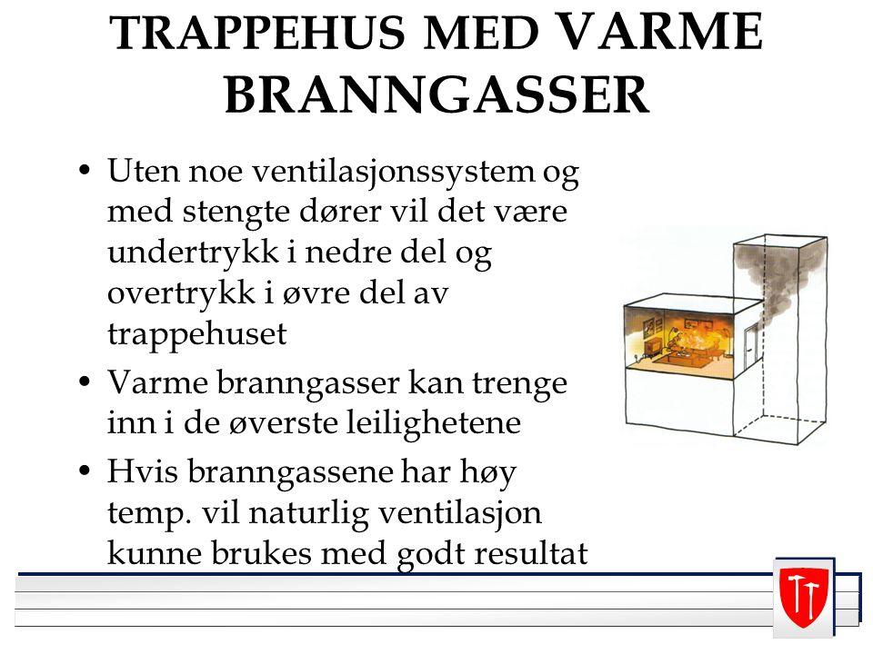 TRAPPEHUS MED VARME BRANNGASSER Uten noe ventilasjonssystem og med stengte dører vil det være undertrykk i nedre del og overtrykk i øvre del av trappe