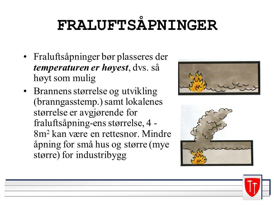 FRALUFTSÅPNINGER Fraluftsåpninger bør plasseres der temperaturen er høyest, dvs. så høyt som mulig Brannens størrelse og utvikling (branngasstemp.) sa