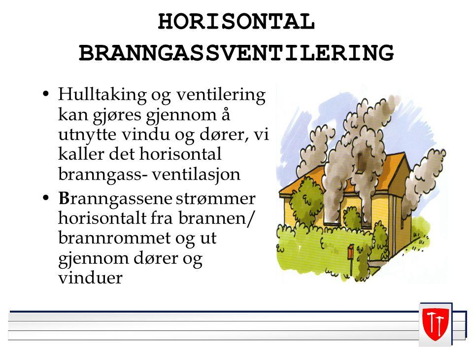 HORISONTAL BRANNGASSVENTILERING Hulltaking og ventilering kan gjøres gjennom å utnytte vindu og dører, vi kaller det horisontal branngass- ventilasjon B ranngassene strømmer horisontalt fra brannen/ brannrommet og ut gjennom dører og vinduer