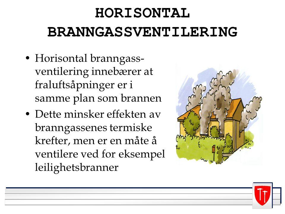 HORISONTAL BRANNGASSVENTILERING Horisontal branngass- ventilering innebærer at fraluftsåpninger er i samme plan som brannen Dette minsker effekten av branngassenes termiske krefter, men er en måte å ventilere ved for eksempel leilighetsbranner
