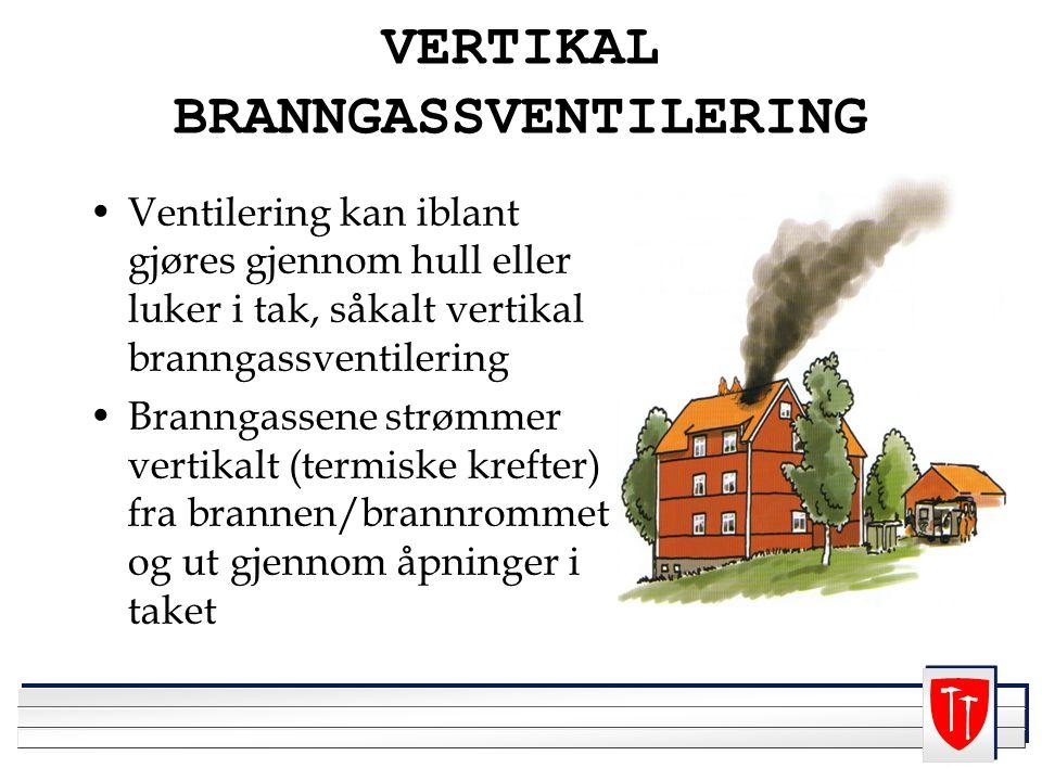 VERTIKAL BRANNGASSVENTILERING Ventilering kan iblant gjøres gjennom hull eller luker i tak, såkalt vertikal branngassventilering Branngassene strømmer vertikalt (termiske krefter) fra brannen/brannrommet og ut gjennom åpninger i taket
