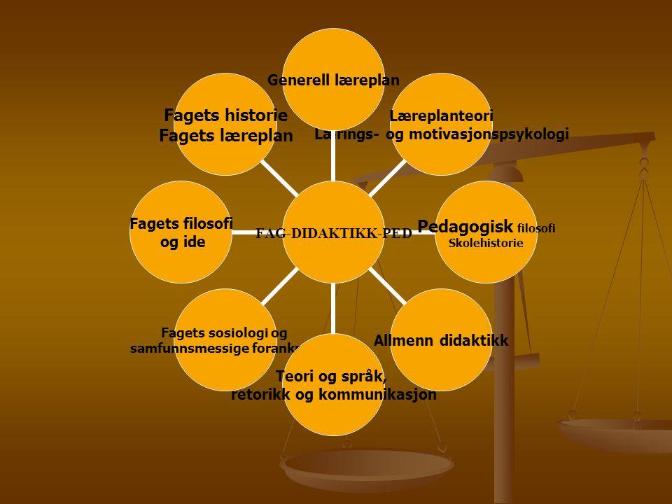 FAG- DIDAKTIKK- PED Generell læreplan Læreplanteori Lærings- og motivasjonspsykologi Pedagogisk filosofi Skolehistorie Allmenn didaktikk Teori og språ