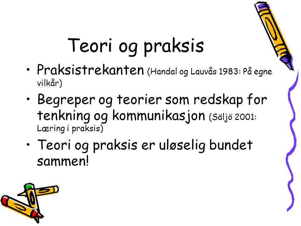 Teori og praksis Praksistrekanten (Handal og Lauvås 1983: På egne vilkår) Begreper og teorier som redskap for tenkning og kommunikasjon (Säljö 2001: L