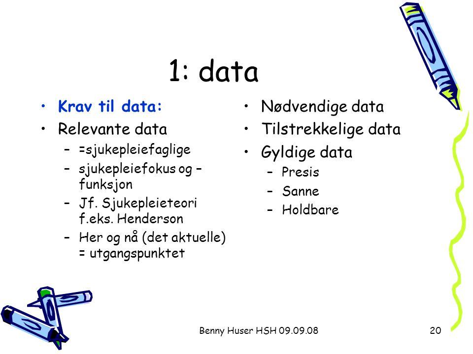 Benny Huser HSH 09.09.0820 1: data Krav til data: Relevante data –=sjukepleiefaglige –sjukepleiefokus og – funksjon –Jf. Sjukepleieteori f.eks. Hender