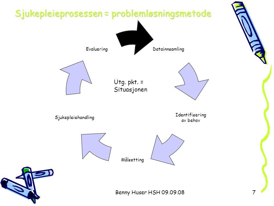Benny Huser HSH 09.09.0828 3dje steget er å sette mål Finne løsningsforslag og handlingsplan Sjukepleieprosess => Planlegging: –Sette mål: Velge ønsket pasientstatus –Velge tiltak: Bestemme og velge sjukepleiehandlinger