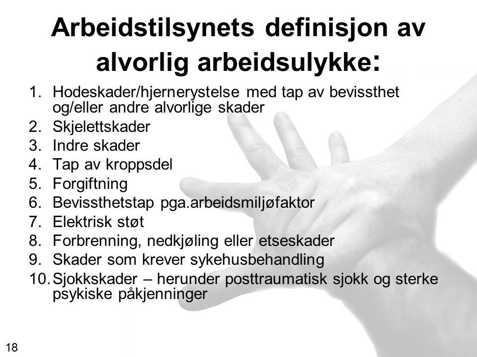Arbeidstilsynets definisjon av alvorlig arbeidsulykke : 1.Hodeskader/hjernerystelse med tap av bevissthet og/eller andre alvorlige skader 2.Skjelettsk