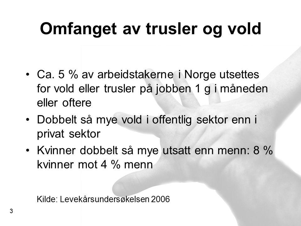 Omfanget av trusler og vold Ca. 5 % av arbeidstakerne i Norge utsettes for vold eller trusler på jobben 1 g i måneden eller oftere Dobbelt så mye vold