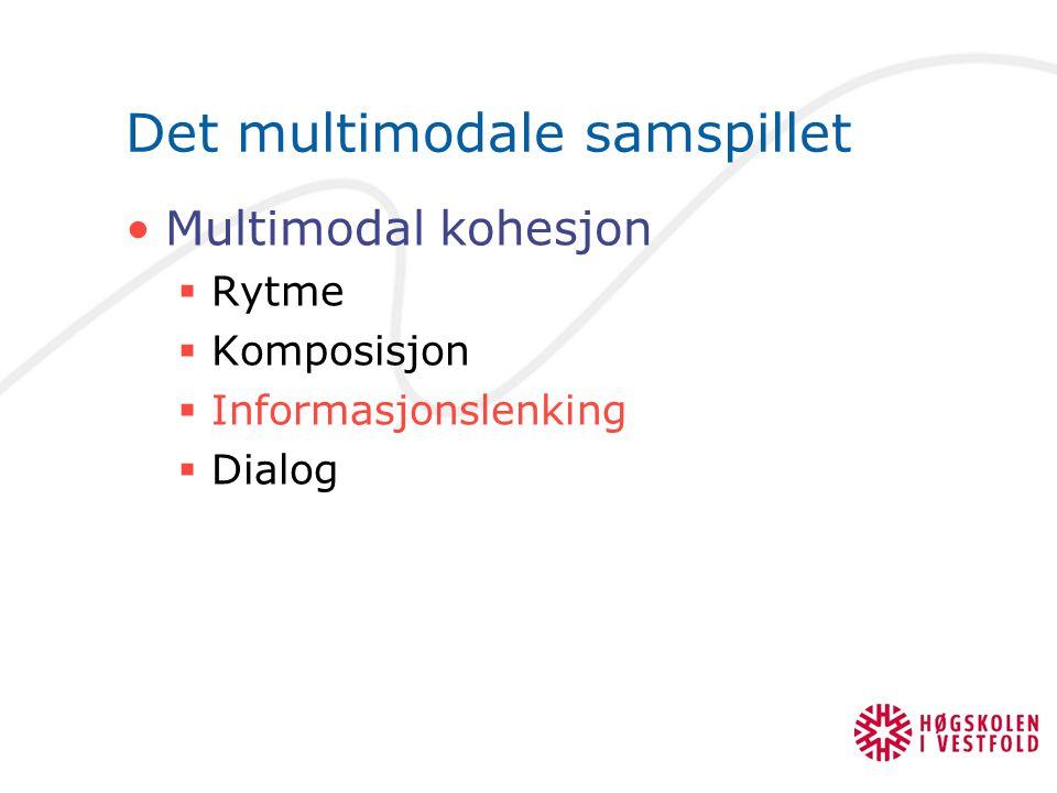 Det multimodale samspillet Multimodal kohesjon  Rytme  Komposisjon  Informasjonslenking  Dialog