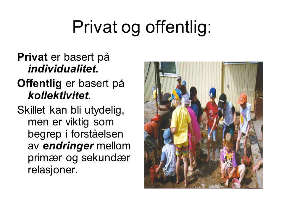 Privat og offentlig: Privat er basert på individualitet. Offentlig er basert på kollektivitet. Skillet kan bli utydelig, men er viktig som begrep i fo