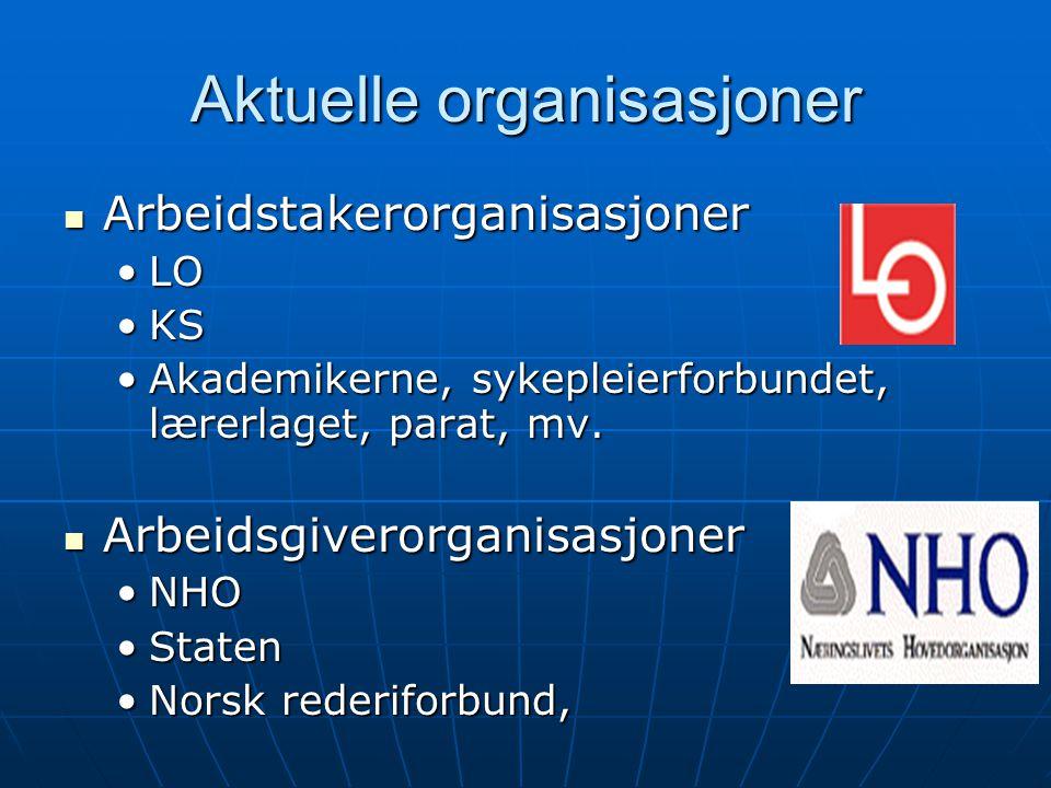 Aktuelle organisasjoner Arbeidstakerorganisasjoner Arbeidstakerorganisasjoner LOLO KSKS Akademikerne, sykepleierforbundet, lærerlaget, parat, mv.Akade