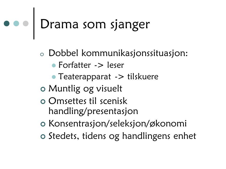 Drama som sjanger o Dobbel kommunikasjonssituasjon: Forfatter -> leser Teaterapparat -> tilskuere Muntlig og visuelt Omsettes til scenisk handling/pre