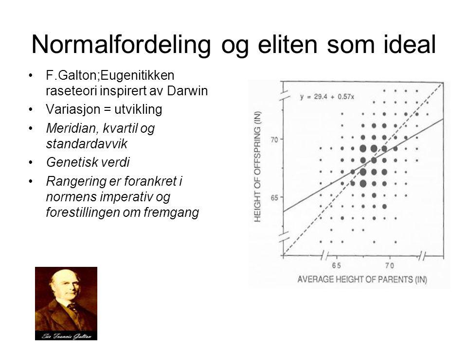 Normalfordeling og eliten som ideal F.Galton;Eugenitikken raseteori inspirert av Darwin Variasjon = utvikling Meridian, kvartil og standardavvik Genet
