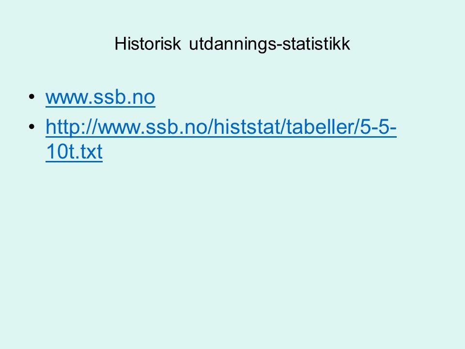 Historisk utdannings-statistikk www.ssb.no http://www.ssb.no/histstat/tabeller/5-5- 10t.txthttp://www.ssb.no/histstat/tabeller/5-5- 10t.txt