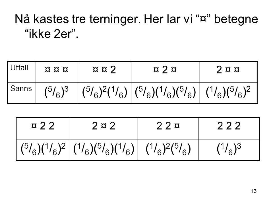 """13 Nå kastes tre terninger. Her lar vi """"¤"""" betegne """"ikke 2er"""". Utfall ¤ ¤ ¤¤ ¤ 2¤ 2 ¤2 ¤ ¤ Sanns (5/6)3(5/6)3 (5/6)2(1/6)(5/6)2(1/6)( 5 / 6 )( 1 / 6 )"""