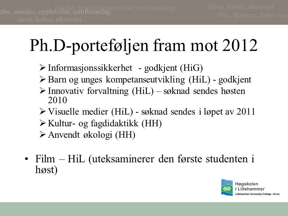 Ph.D-porteføljen fram mot 2012  Informasjonssikkerhet - godkjent (HiG)  Barn og unges kompetanseutvikling (HiL) - godkjent  Innovativ forvaltning (HiL) – søknad sendes høsten 2010  Visuelle medier (HiL) - søknad sendes i løpet av 2011  Kultur- og fagdidaktikk (HH)  Anvendt økologi (HH) Film – HiL (uteksaminerer den første studenten i høst)