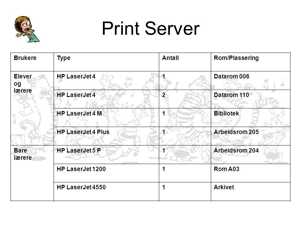 Print Server BrukereTypeAntallRom/Plassering Elever og lærere HP LaserJet 41Datarom 006 HP LaserJet 42Datarom 110 HP LaserJet 4 M1Bibliotek HP LaserJet 4 Plus1Arbeidsrom 205 Bare lærere HP LaserJet 5 P1Arbeidsrom 204 HP LaserJet 12001Rom A03 HP LaserJet 45501Arkivet