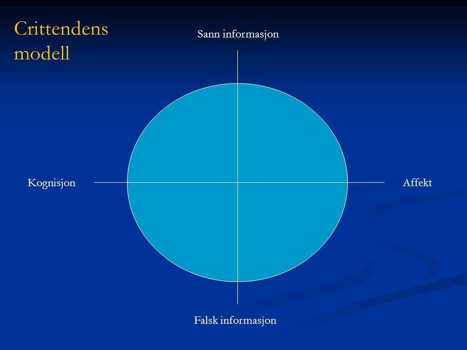 Sann informasjon Falsk informasjon KognisjonAffekt Crittendens modell