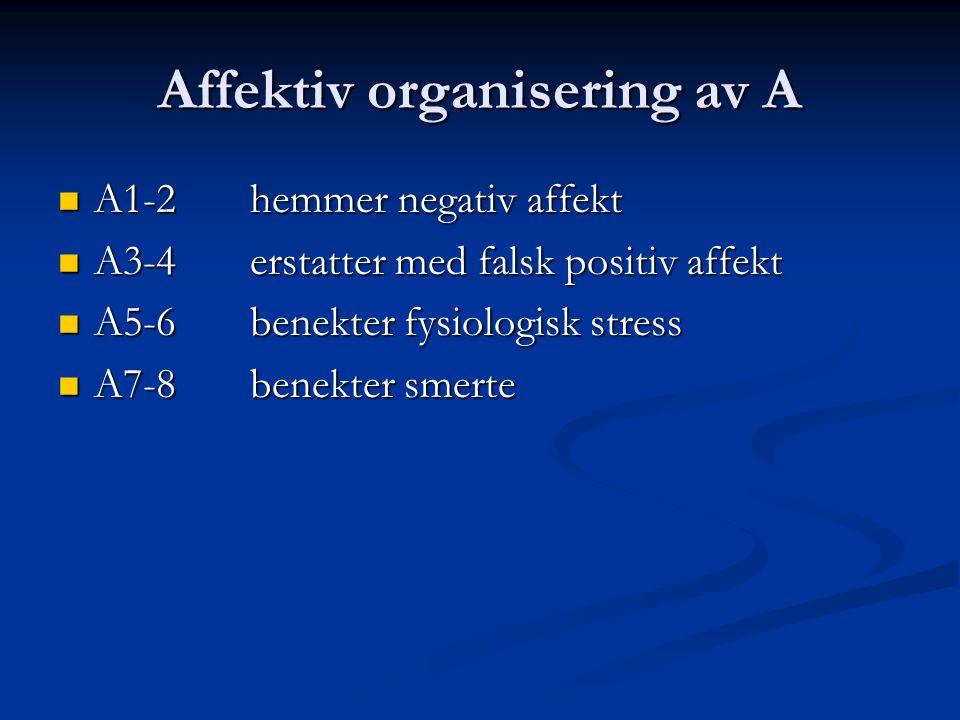 Affektiv organisering av A A1-2hemmer negativ affekt A1-2hemmer negativ affekt A3-4erstatter med falsk positiv affekt A3-4erstatter med falsk positiv