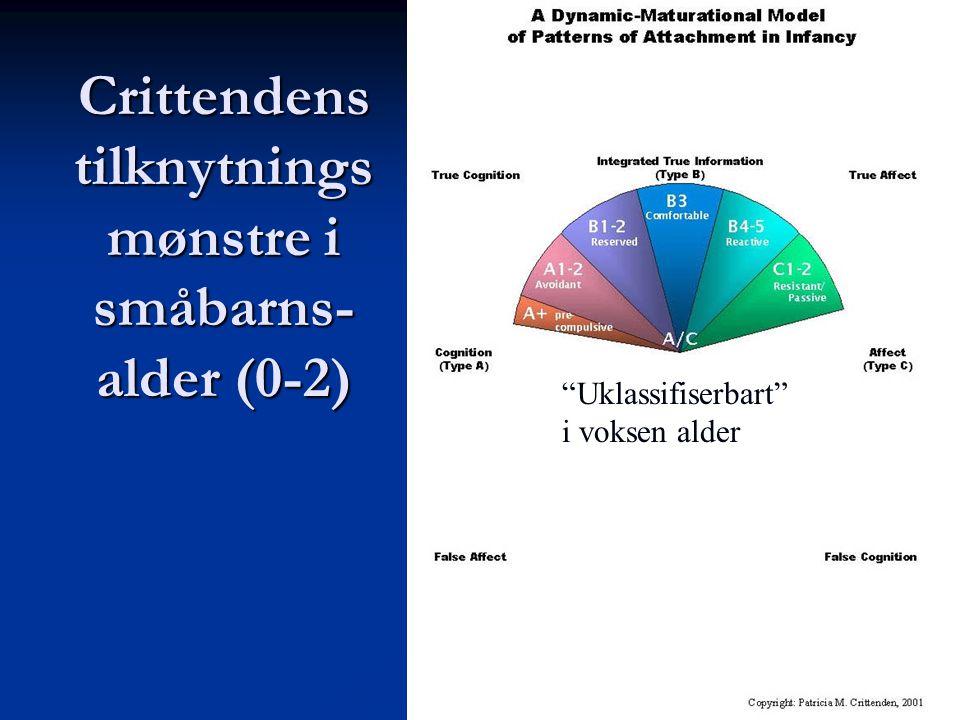 """Crittendens tilknytnings mønstre i småbarns- alder (0-2) """"Uklassifiserbart"""" i voksen alder"""