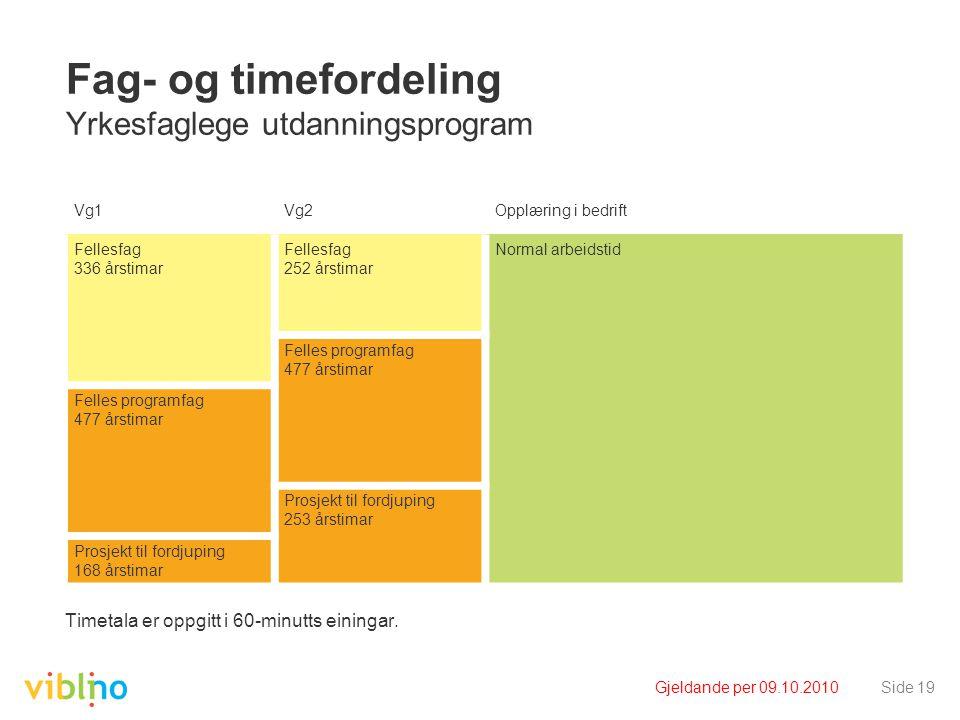 Gjeldande per 09.10.2010Side 19 Fag- og timefordeling Yrkesfaglege utdanningsprogram Timetala er oppgitt i 60-minutts einingar.