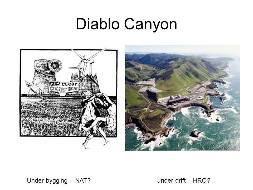 Diablo Canyon Under bygging – NAT?Under drift – HRO?