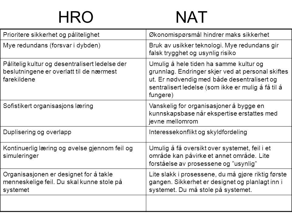 HRO NAT Prioritere sikkerhet og pålitelighetØkonomispørsmål hindrer maks sikkerhet Mye redundans (forsvar i dybden)Bruk av usikker teknologi. Mye redu