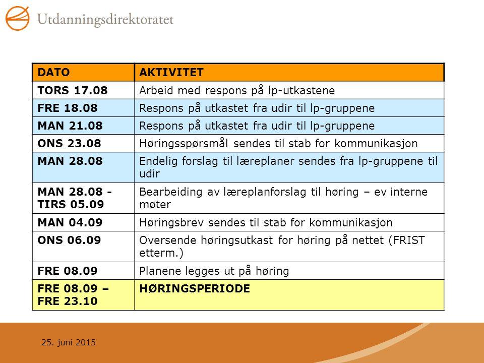 25. juni 2015 DATOAKTIVITET TORS 17.08Arbeid med respons på lp-utkastene FRE 18.08Respons på utkastet fra udir til lp-gruppene MAN 21.08Respons på utk