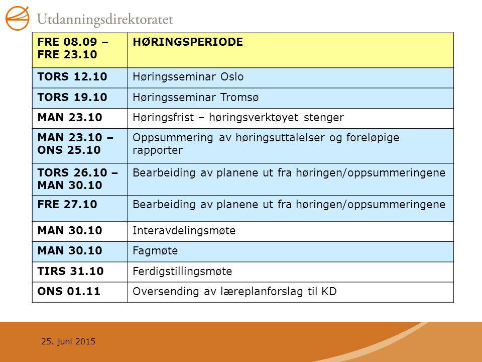 25. juni 2015 FRE 08.09 – FRE 23.10 HØRINGSPERIODE TORS 12.10Høringsseminar Oslo TORS 19.10Høringsseminar Tromsø MAN 23.10Høringsfrist – høringsverktø