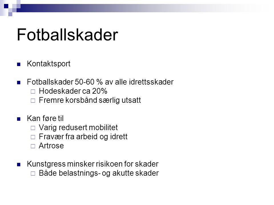 Fotballskader Kontaktsport Fotballskader 50-60 % av alle idrettsskader  Hodeskader ca 20%  Fremre korsbånd særlig utsatt Kan føre til  Varig reduse