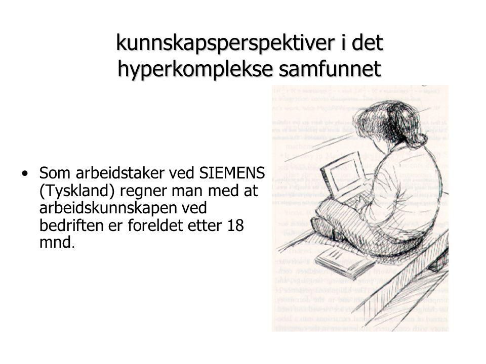 kunnskapsperspektiver i det hyperkomplekse samfunnet Som arbeidstaker ved SIEMENS (Tyskland) regner man med at arbeidskunnskapen ved bedriften er foreldet etter 18 mnd.
