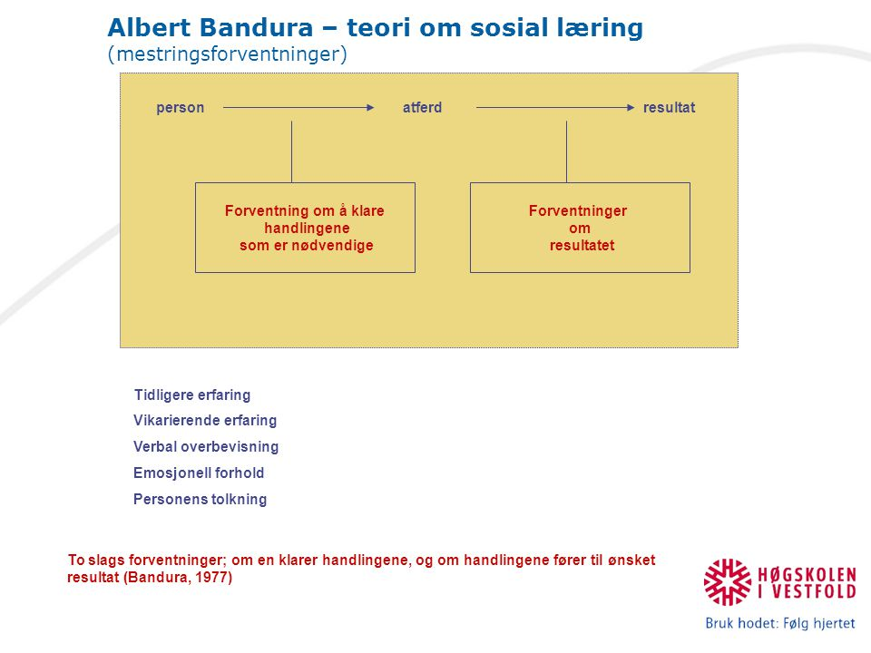 Albert Bandura – teori om sosial læring (mestringsforventninger) Forventning om å klare handlingene som er nødvendige Forventninger om resultatet pers