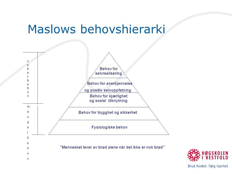 Maslows behovshierarki Fysiologiske behov Behov for trygghet og sikkerhet Behov for kjærlighet og sosial tilknytning Behov for anerkjennelse og positi