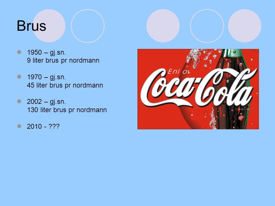 Brus 1950 – gj.sn. 9 liter brus pr nordmann 1970 – gj.sn. 45 liter brus pr nordmann 2002 – gj.sn. 130 liter brus pr nordmann 2010 - ???
