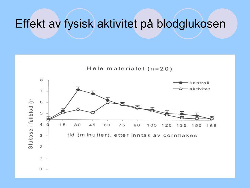 Effekt av fysisk aktivitet på blodglukosen