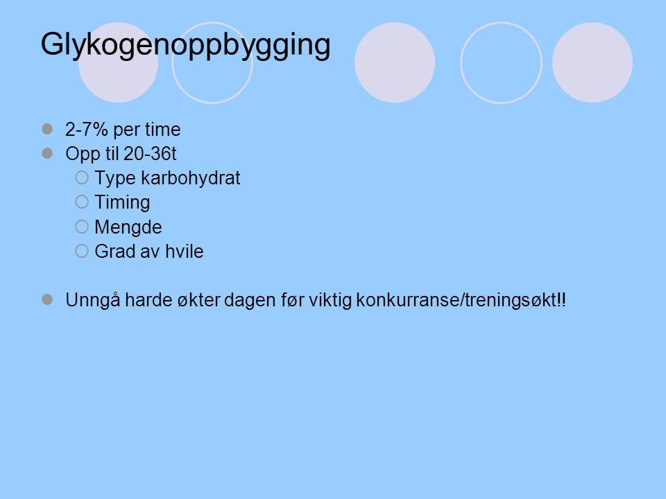 Glykogenoppbygging 2-7% per time Opp til 20-36t  Type karbohydrat  Timing  Mengde  Grad av hvile Unngå harde økter dagen før viktig konkurranse/tr