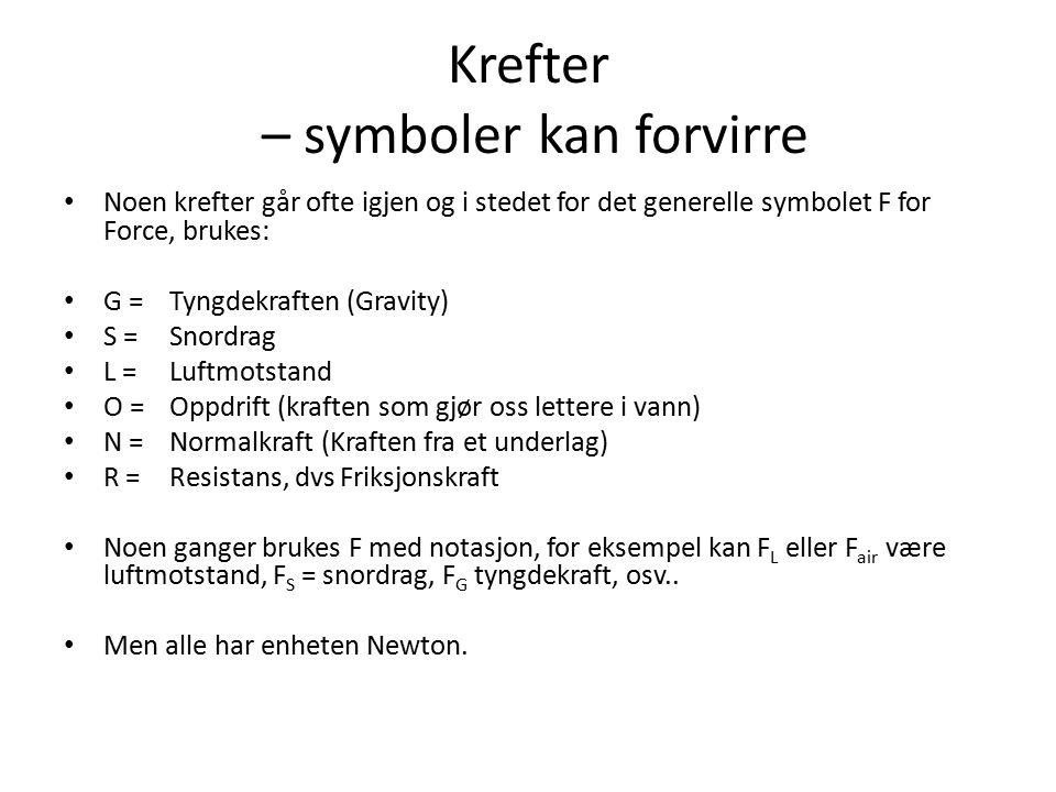 Krefter – symboler kan forvirre Noen krefter går ofte igjen og i stedet for det generelle symbolet F for Force, brukes: G = Tyngdekraften (Gravity) S